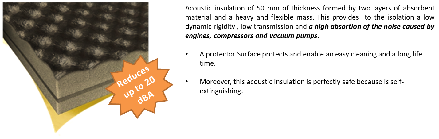 Sound insulation composed of two layers that reduce the noise generated by motors, compressors and high noise sources in general