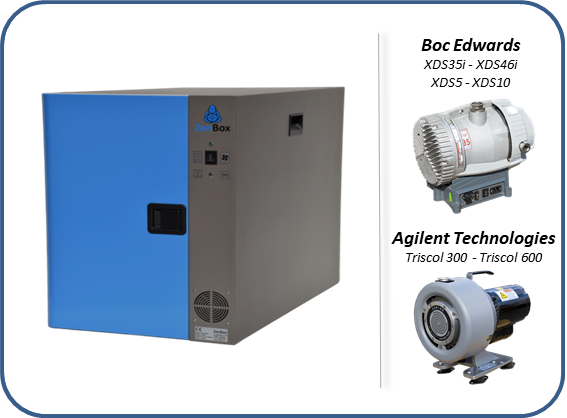 acoustic reduce box for edwards dry scroll pumps series XDS or XDS and agilent's dry scroll pumps serie triscroll
