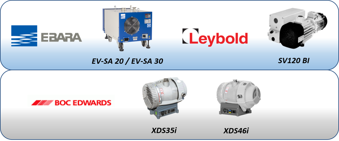 caja insonorizada compatible para reducir ruido bombas de vacío rotatorias boc edwards, ebara y leybold