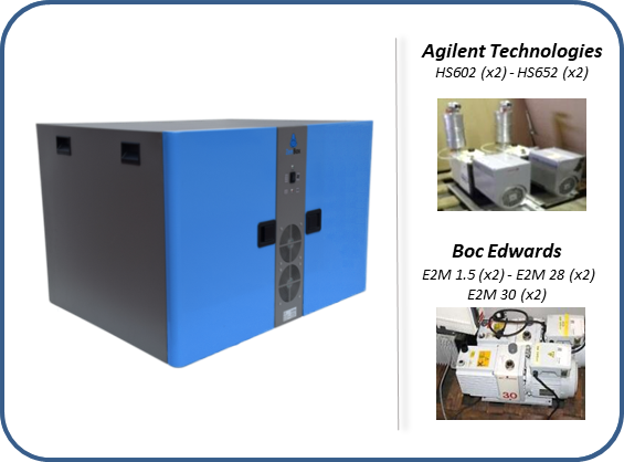 acoustic reduce box for two vacuum pumps