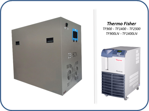 soundproof enclosures for the recirculating chillers