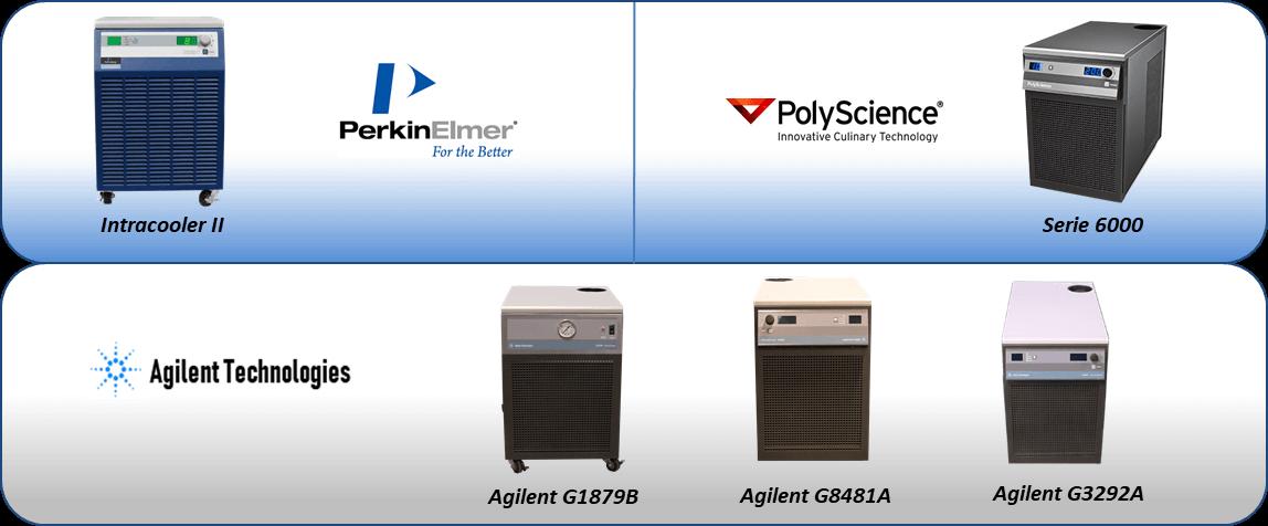 cajas insonorizadas compatibles con los enfriadores recirculante perkin elmer y agilent technologies