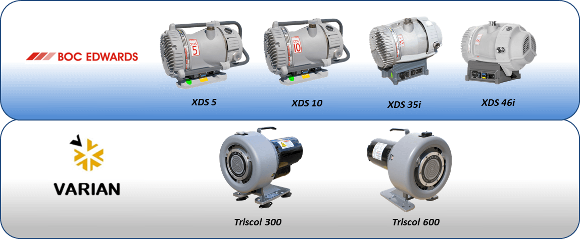 caja insonorizada compatible para reducir ruido bombas de vacío rotatorias boc edwards-and-varian
