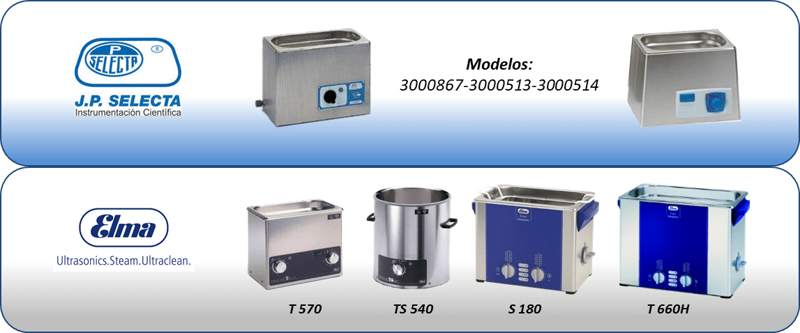 soundproof box for ultrasonic cleaning baths and ultrasonic cleaning baths with heating - compatible with ultrasonic baths jp selecta and Elma ultrasonics.steam.ultraclean