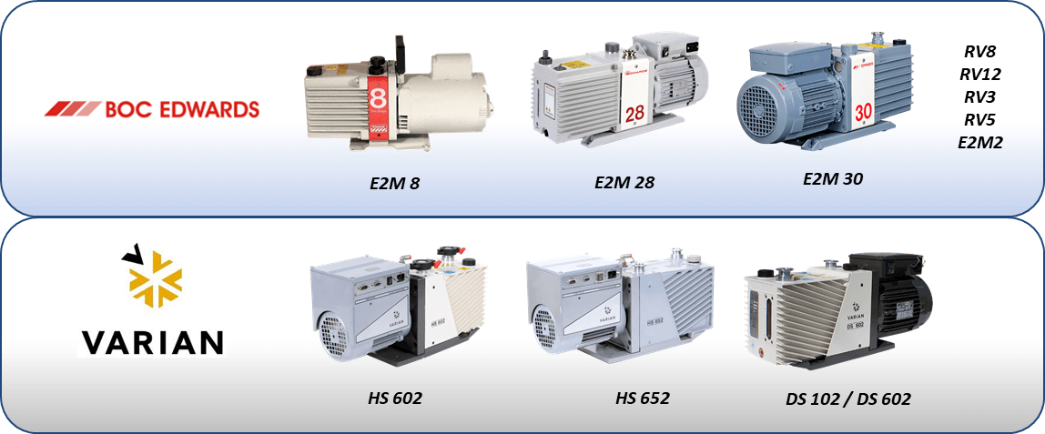 acoustic enclosure for vacuum pumps - compatible with Boc Edwards and Varian