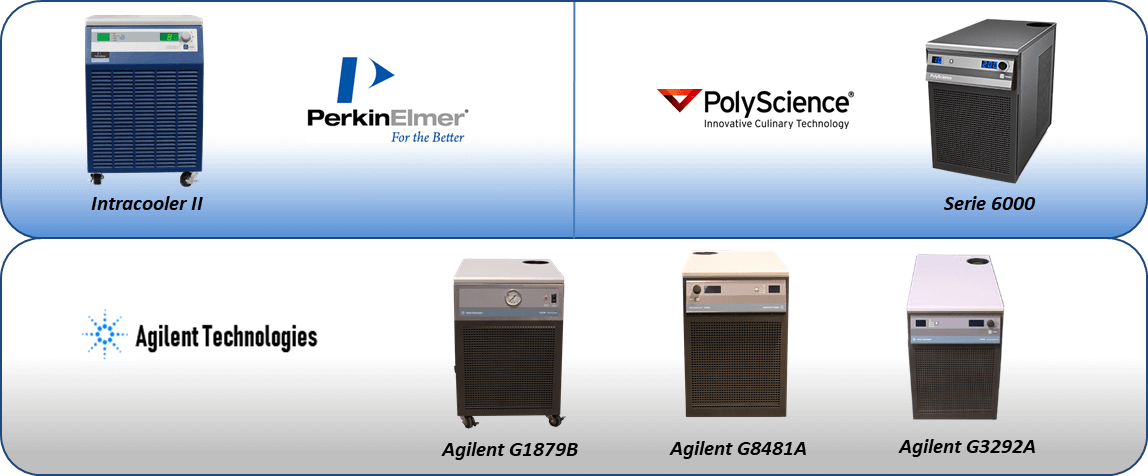 soundproof enclosures for recirculating chillers - compatible with perkin elmer and agilent technologies