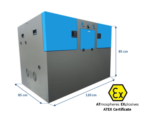 soundproof box for high pressure hydrogen compressors maximator and ATEX certified